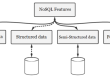 4nosql_features